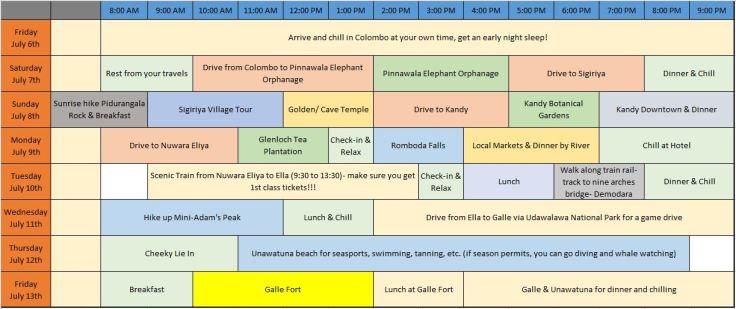 Srilanka Itinerary